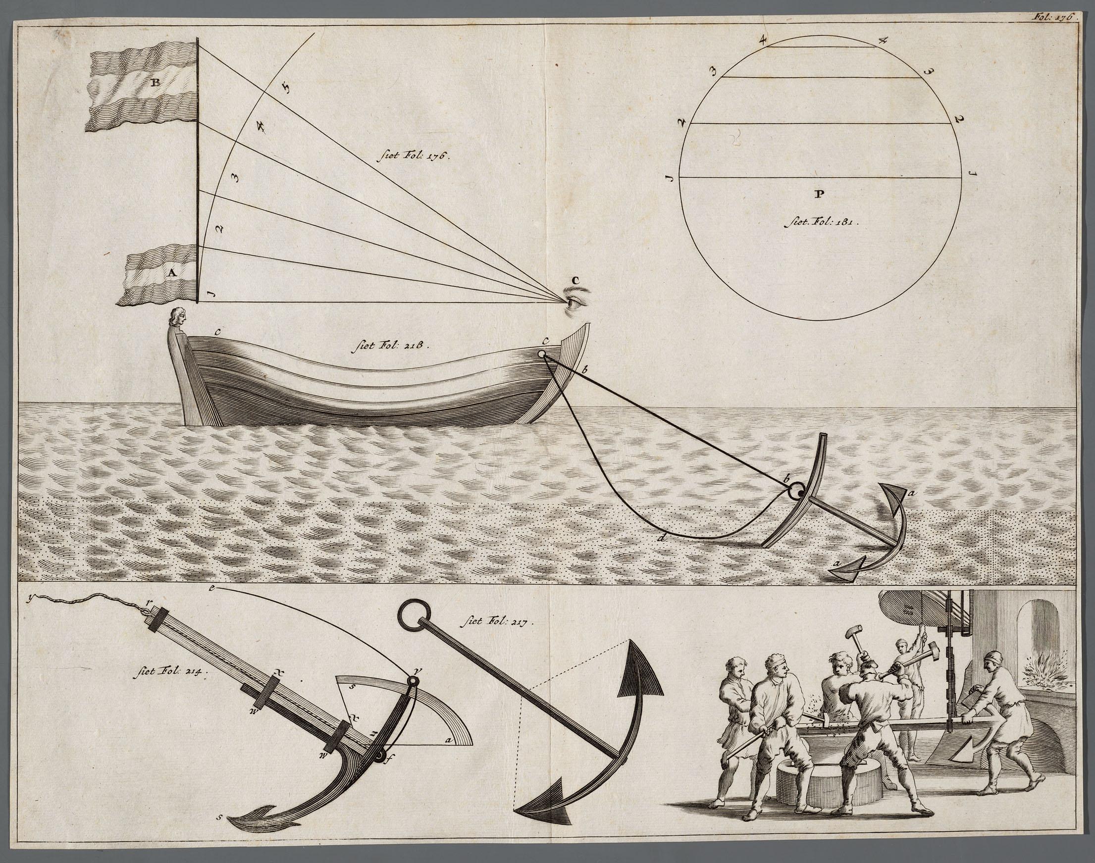 Afbeelding van het smeden van een scheepsanker het geheugen van nederland online beeldbank - Smeden van ijzeren ...